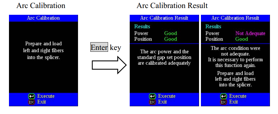 Fusion Splicer Calibration