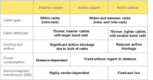 cable_types